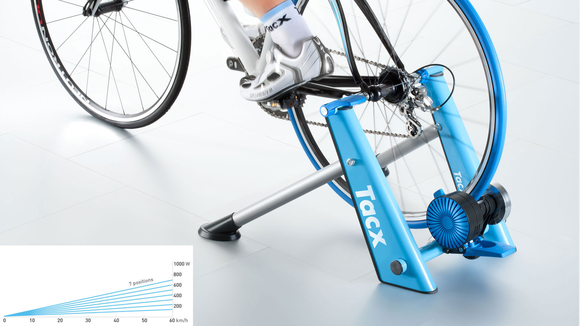 Rent a Tacx Blue Twist T2675